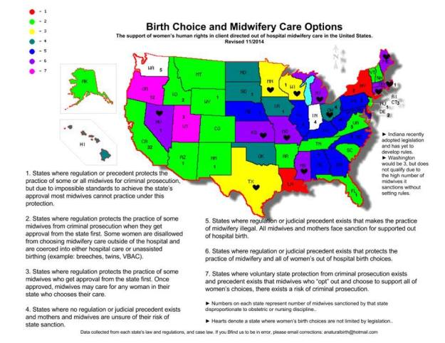 midwifery laws